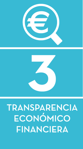 Transparencia Económico Financiera