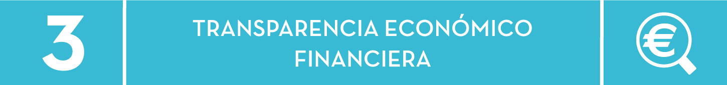 Económico - Financiera
